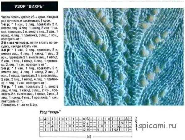 Вязание спицами узор ажурный ромб