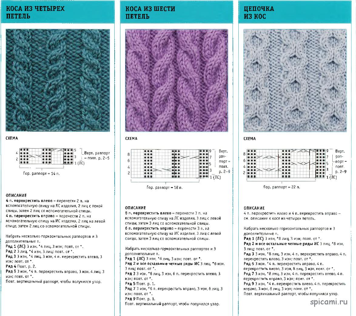 Схема вязания спицами косичкой 4