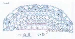 схема маленькой сумочки