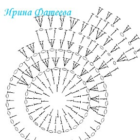 схема для вязания панамки