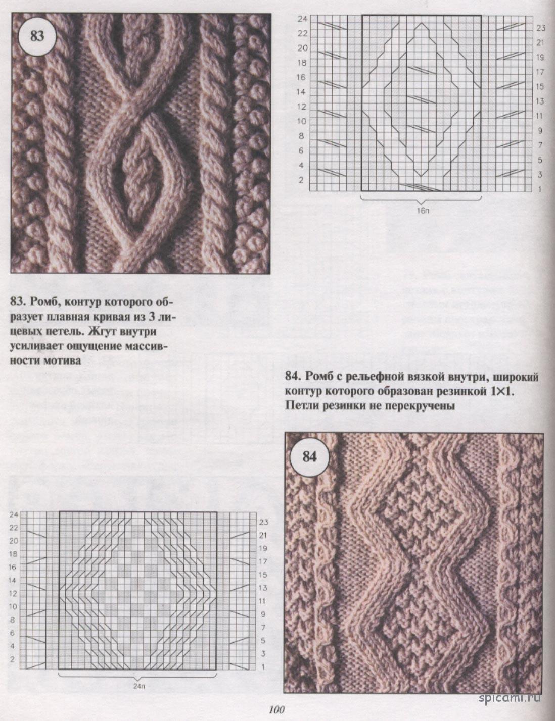 Узоры с косами и жгутами спицами со схемами